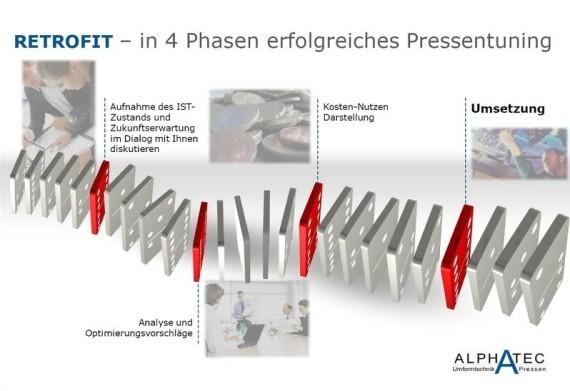 Retrofit Alphatec, Pressentuning, IST Zustand Presse